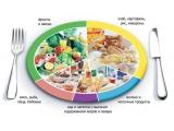 База отдыха Зеленая горка - иконка «питание» в Ревде